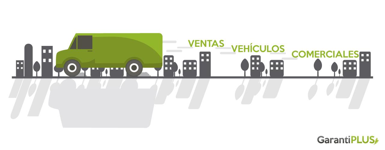 Mayo deja más de 20.000 vehículos comerciales matriculados